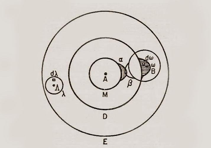 Molekül (Ludwig Boltzmann, 1896)